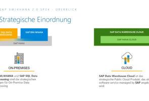 SAP-BW4HANA-Ueberblick